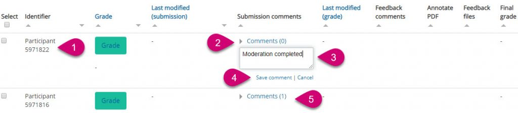 Screen shot of Moodle assignment submissions page showing a comment being added to the Submission comments column