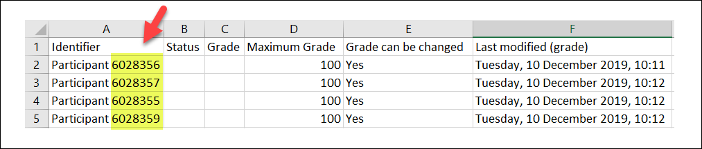 Snapshot of a downloaded spreadsheet. First column contains Identifier heading, Participant 6028356, Participant 6028357, Participant 6028355, Participant 6028359 (numbers are highlighted in the snapshot)